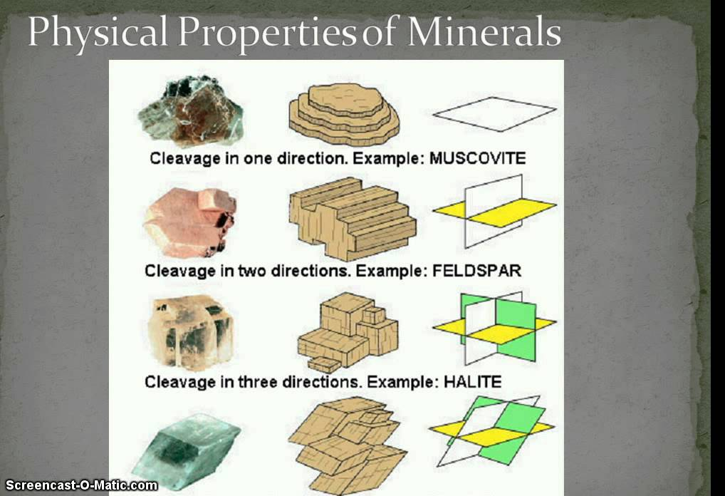 mineral cleavage youtube