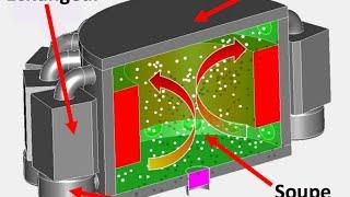 Comment ça marche, un réacteur à sels fondus ?