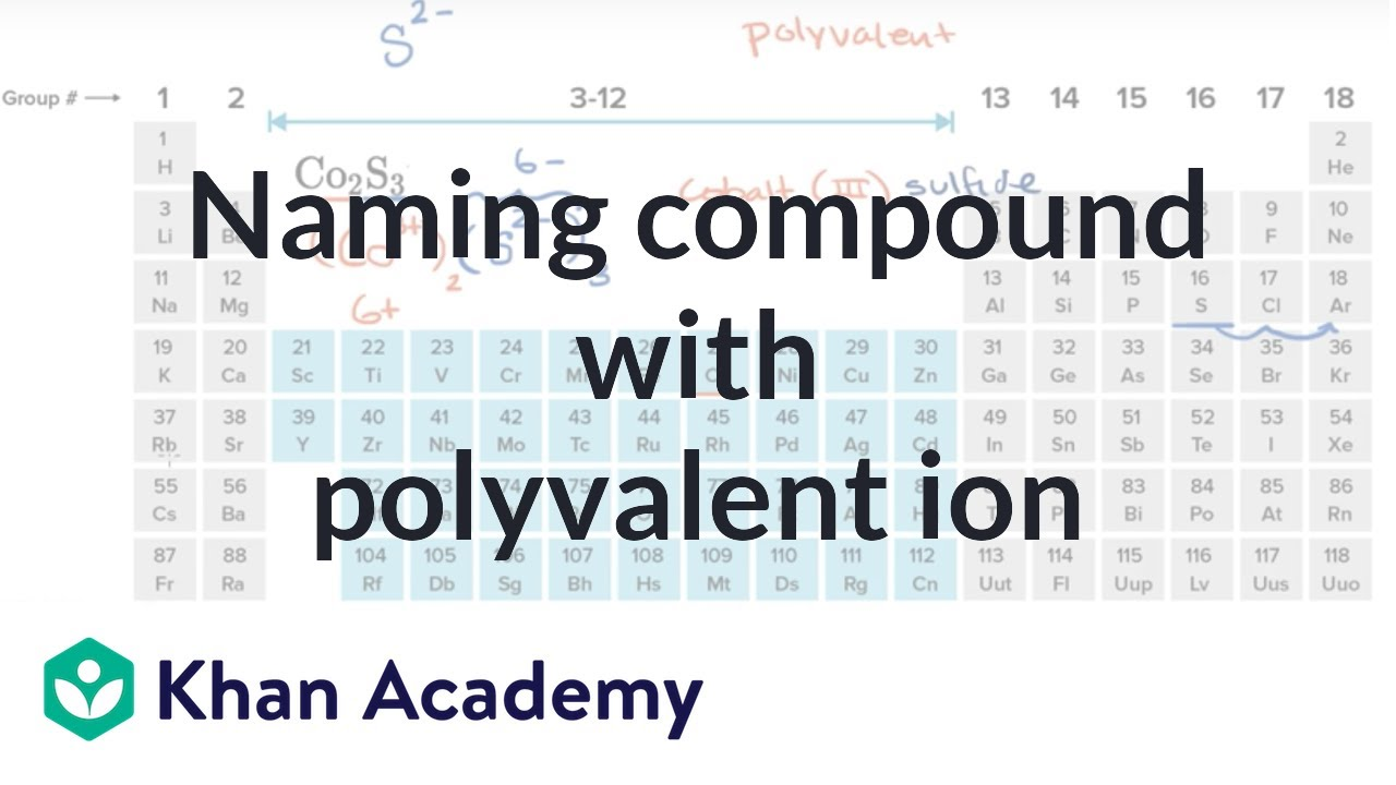 Naming Ionic Compound With Polyvalent Ion Atoms Compounds And Ions Chemistry Khan Academy