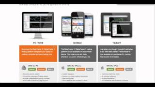 ForexTime Review By FXEmpire.com