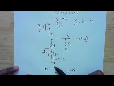 CG Amplifier Characteristics