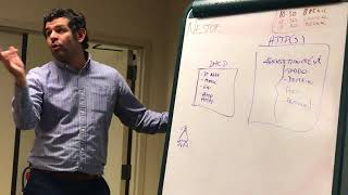 16 Avaya SMGR SIP Creating SIP Users and doing LAB