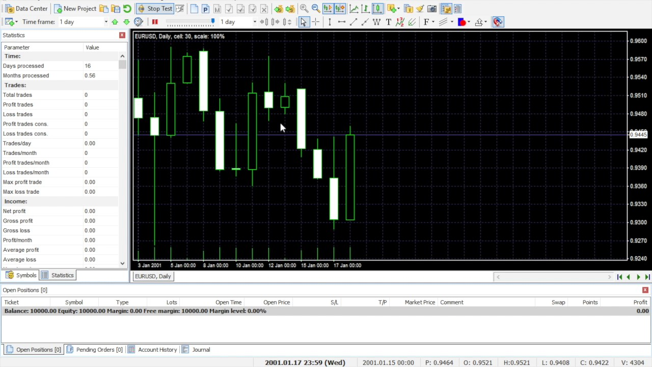 Backtesting forex