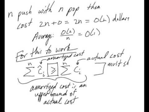 Algorithms 17.2 - accounting method