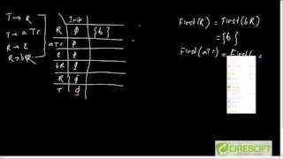 More Explanation on FIRST and NULLABLE FUNCTION