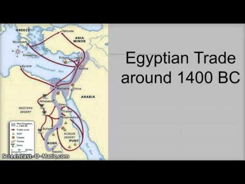 Ancient Egypt Economy