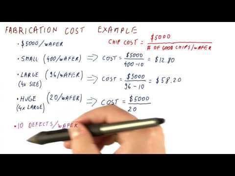 Fabrication Cost 2 - Georgia Tech - HPCA: Part 1