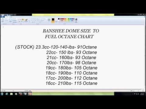 Gas Mix Ratio For A Yamaha Banshee