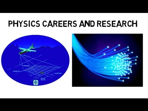 What does a Physics Major do? (Part 2: Research and Career Examples)