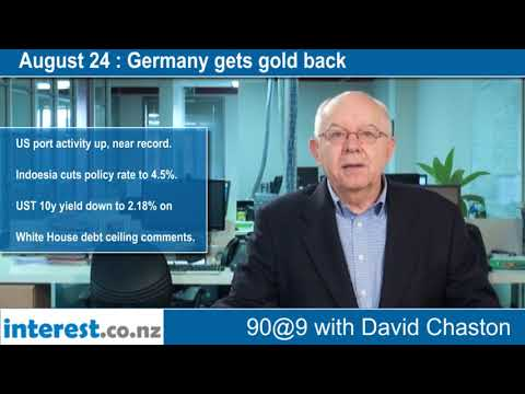 90 seconds @ 9am : Germany gets gold back