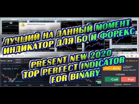 Обзор Лучший Индикатор 2020 Бинарные Опционы Форекс Present perfect indicator Binary Forex AURORA