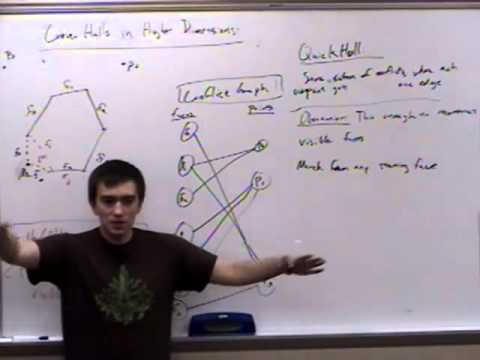 Computational Geometry Lecture 11: Higher dimensional convex hulls