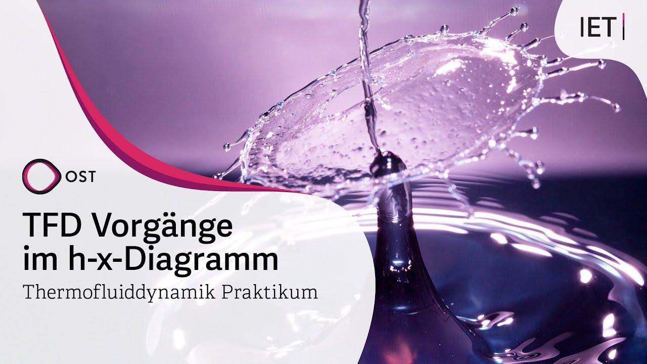 TFD Vorgänge im h-x-Diagramm - YouTube Im Watch