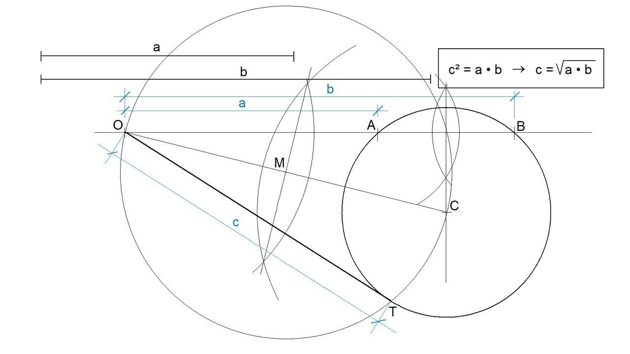 Segmento media proporcional de dos segmentos dados aplicando ...