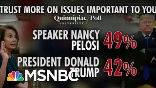More Voters Trust Nancy Pelosi Over President Donald Trump, Polling Shows | Morning Joe | MSNBC