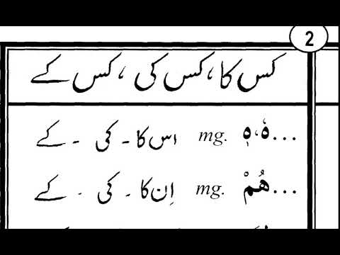 80% Quranic Words in Urdu /Hindi part-4
