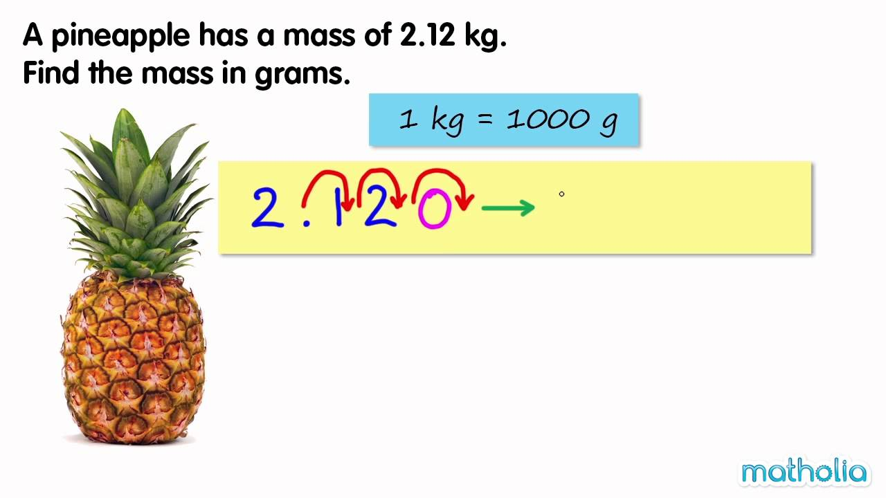 small resolution of Converting Kilograms to Grams - YouTube