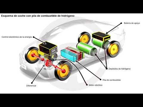 El coche del futuro no contamina y ya existe (6/7)