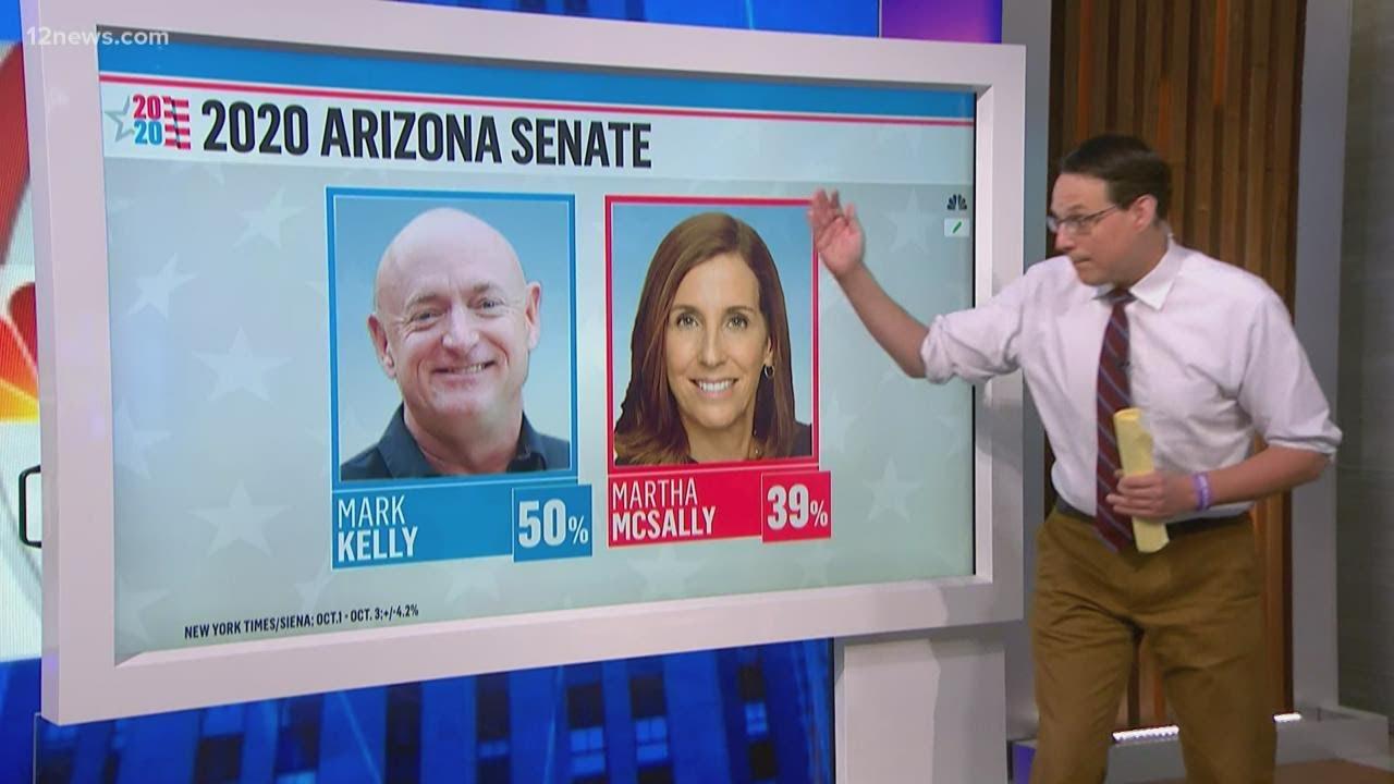 Mark Kelly expects victory in Arizona's U.S. Senate race, but Martha ...