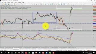 Live Trade!! Using Forex Daily Cycle & QT Number