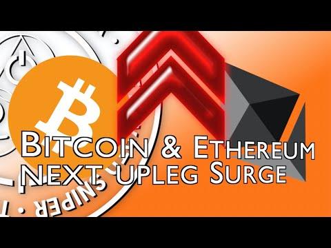 Bitcoin & Ethereum next upleg Surge on Forthcoming Stimulus
