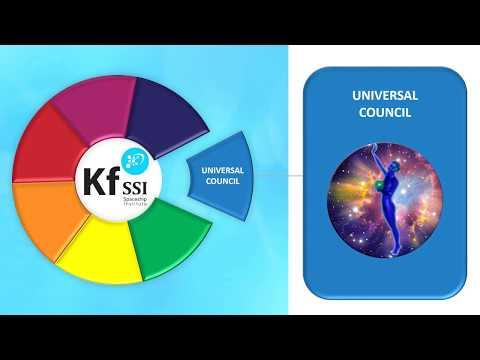 KF SSI Peace Timeline