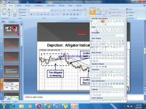 Profit making with this ALLIGATOR  indicator 100% in Hindi & English
