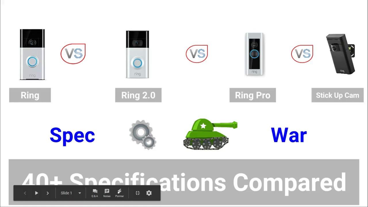 Ring Doorbell vs Ring 2 0 vs Ring Pro vs Ring Stick Up Cam