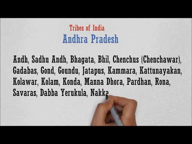 Tribes of India- State-wise Tribes