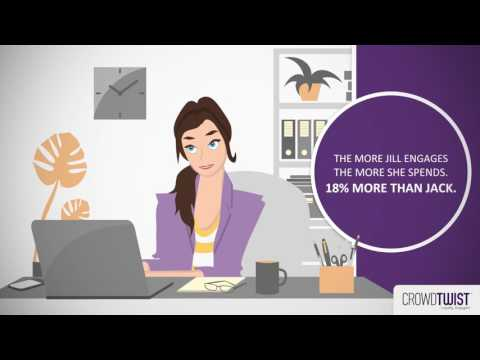 CrowdTwist | Animated Explainer Video by Gisteo