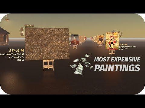 Painting Price Comparison   2019