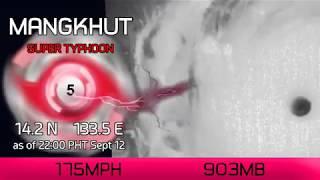 Typhoon Mangkhut (Ompong) even stronger - 10pm PHT Sept 12, 2018