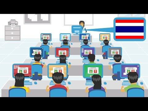NetSupport School - การจัดการชั้นเรียนและซอฟต์แวร์ตรวจสอบ