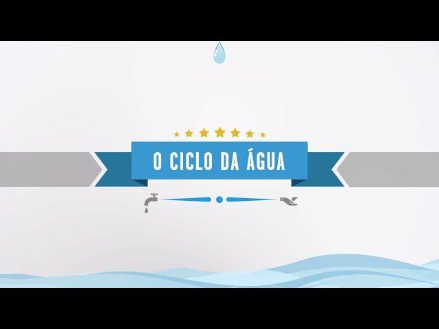 Ciclo da água: entenda como ele ocorre na natureza
