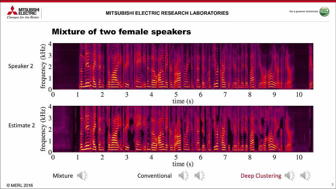 Single Channel Multi Speaker Separation Using Deep Clustering
