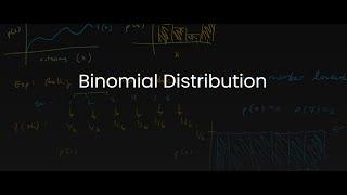 MDM4U/Grade 12 Data Management: 1.6 Binomial Distribution (Discrete Distributions I)