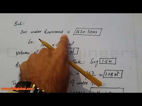 Design Of Water Tank - YouTube