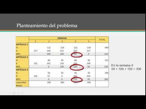 PLAN MAESTRO DE PRODUCCION MPS,diseño y revision