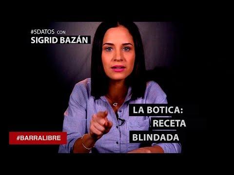 #5Datos con Sigrid Bazán en #BarraLibre - Los blindajes de La Botica