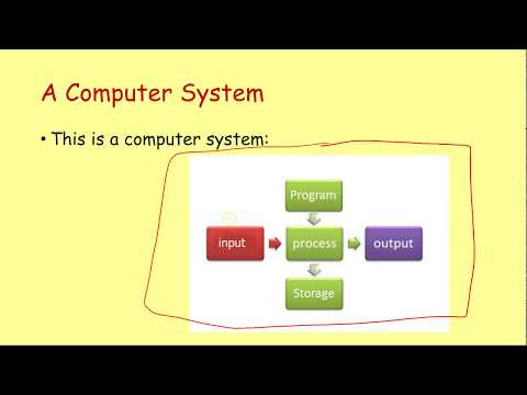 GCSE Computer Architecture 0 - Computer Systems