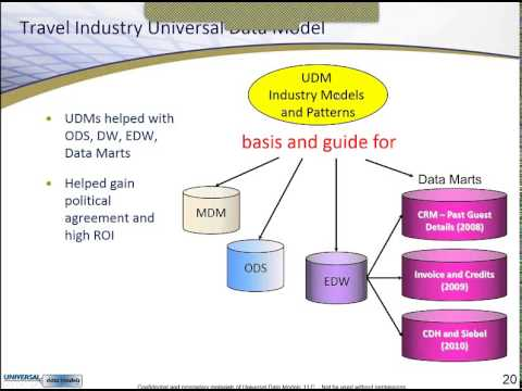 Datasource Consulting Hosts Len Silverston with Universal Data Models