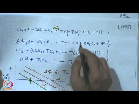 Mod-01 Lec-07 Chemical Vapour Deposition of Carbo-Nitride Coating
