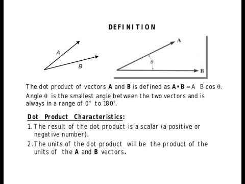 Dot Diagram Definition Physics Block And Schematic Diagrams