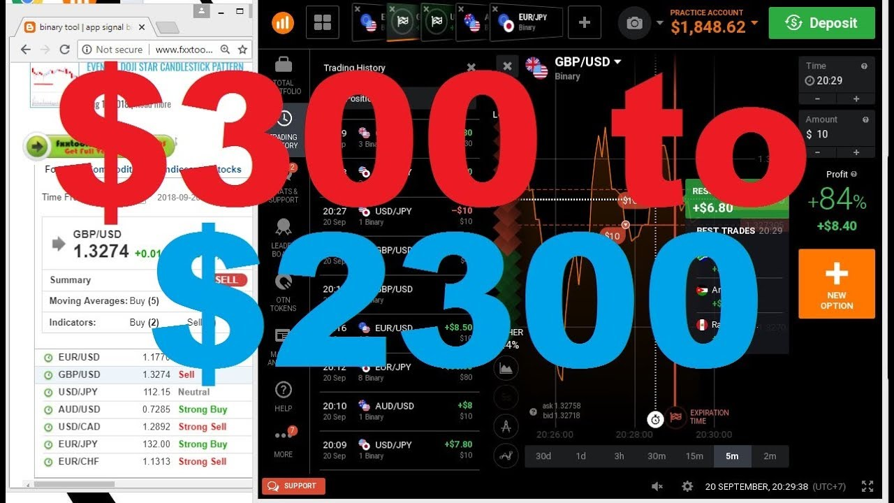 Free live charts for binary options