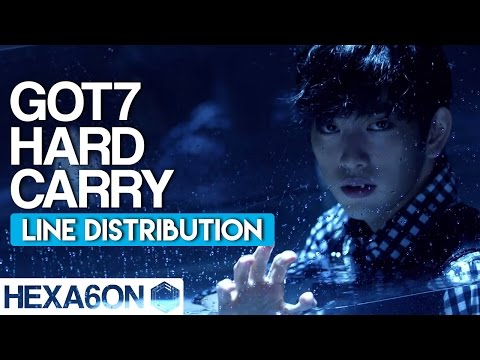 GOT7 - Hard Carry Line Distribution (Color Coded)