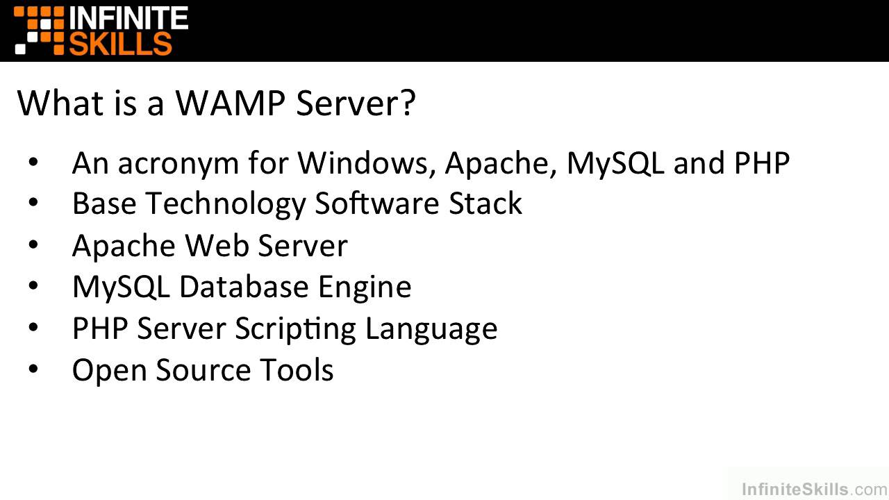How to fix wampserver if localhost is not working drupal.