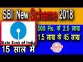 My SBI PPF Account 2018 Hindi ( Public Provident Fund PPF In SBI )