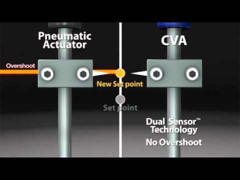 Rotork Quarter-turn Linear Control Valve Actuator (CVA)