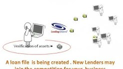 Private loans hard money