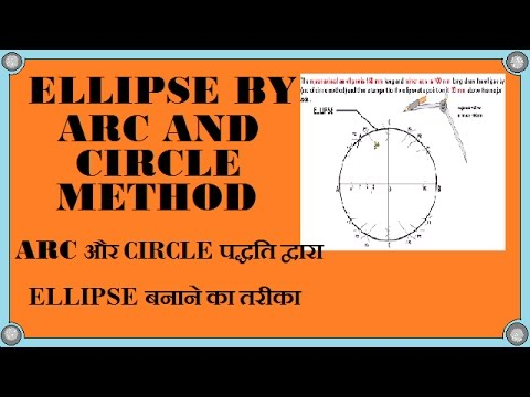 the parallelogram method of constructing ellipses To construct an ellipse when the foci f1 and f2 and to draw an ellipse by the trammel method when the major and additional useful geometric constructions 1.